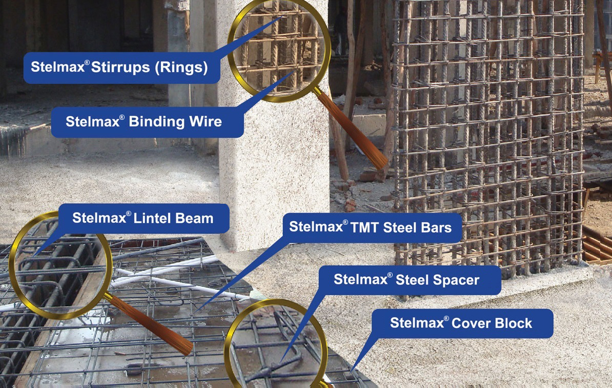 Products & Services | Stelmax